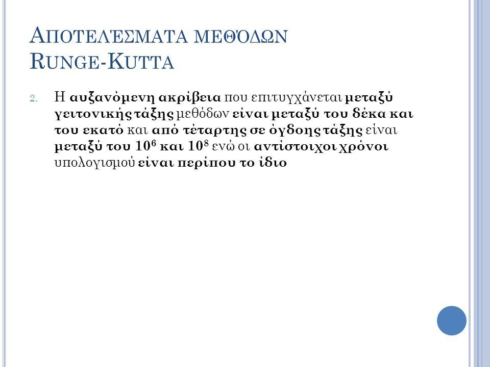 Α ΠΟΤΕΛΈΣΜΑΤΑ ΜΕΘΌΔΩΝ R UNGE -K UTTA 2.