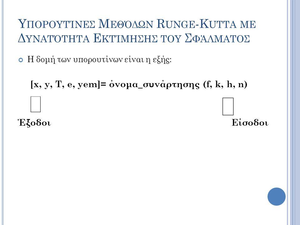 Υ ΠΟΡΟΥΤΊΝΕΣ Μ ΕΘΌΔΩΝ R UNGE -K UTTA ΜΕ Δ ΥΝΑΤΌΤΗΤΑ Ε ΚΤΊΜΗΣΗΣ ΤΟΥ Σ ΦΆΛΜΑΤΟΣ Η δομή των υπορουτίνων είναι η εξής: [x, y, T, e, yem]= όνομα_συνάρτησης (f, k, h, n) Έξοδοι Είσοδοι