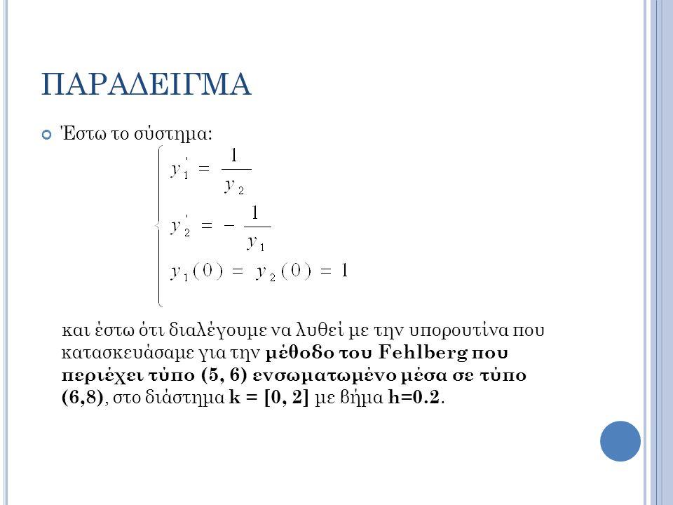 ΠΑΡΑΔΕΙΓΜΑ Έστω το σύστημα: και έστω ότι διαλέγουμε να λυθεί με την υπορουτίνα που κατασκευάσαμε για την μέθοδο του Fehlberg που περιέχει τύπο (5, 6) ενσωματωμένο μέσα σε τύπο (6,8), στο διάστημα k = [0, 2] με βήμα h=0.2.