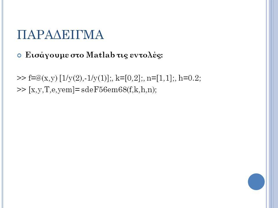 ΠΑΡΑΔΕΙΓΜΑ Εισάγουμε στο Matlab τις εντολές: >> f=@(x,y) [1/y(2),-1/y(1)];, k=[0,2];, n=[1,1];, h=0.2; >> [x,y,T,e,yem]= sdeF56em68(f,k,h,n);