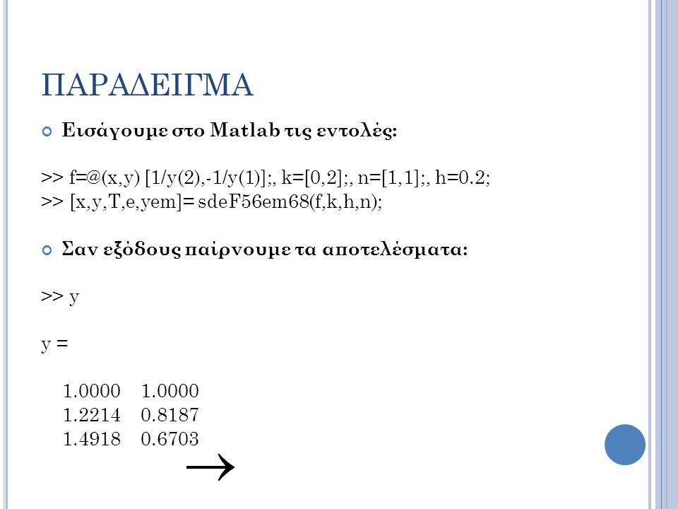 ΠΑΡΑΔΕΙΓΜΑ Εισάγουμε στο Matlab τις εντολές: >> f=@(x,y) [1/y(2),-1/y(1)];, k=[0,2];, n=[1,1];, h=0.2; >> [x,y,T,e,yem]= sdeF56em68(f,k,h,n); Σαν εξόδους παίρνουμε τα αποτελέσματα: >> y y = 1.0000 1.0000 1.2214 0.8187 1.4918 0.6703