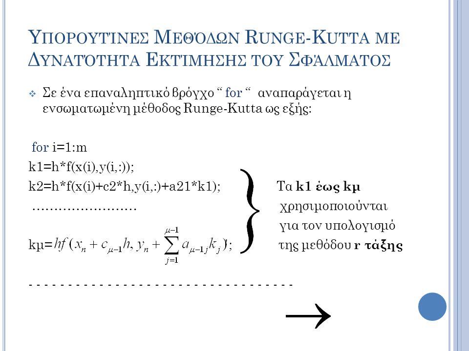 Υ ΠΟΡΟΥΤΊΝΕΣ Μ ΕΘΌΔΩΝ R UNGE -K UTTA ΜΕ Δ ΥΝΑΤΌΤΗΤΑ Ε ΚΤΊΜΗΣΗΣ ΤΟΥ Σ ΦΆΛΜΑΤΟΣ  Σε ένα επαναληπτικό βρόγχο for αναπαράγεται η ενσωματωμένη μέθοδος Runge-Kutta ως εξής: for i=1:m k1=h*f(x(i),y(i,:)); k2=h*f(x(i)+c2*h,y(i,:)+a21*k1); Τα k1 έως kμ …………………… χρησιμοποιούνται για τον υπολογισμό kμ= ΄; της μεθόδου r τάξης - - - - - - - - - - - - - - - - -