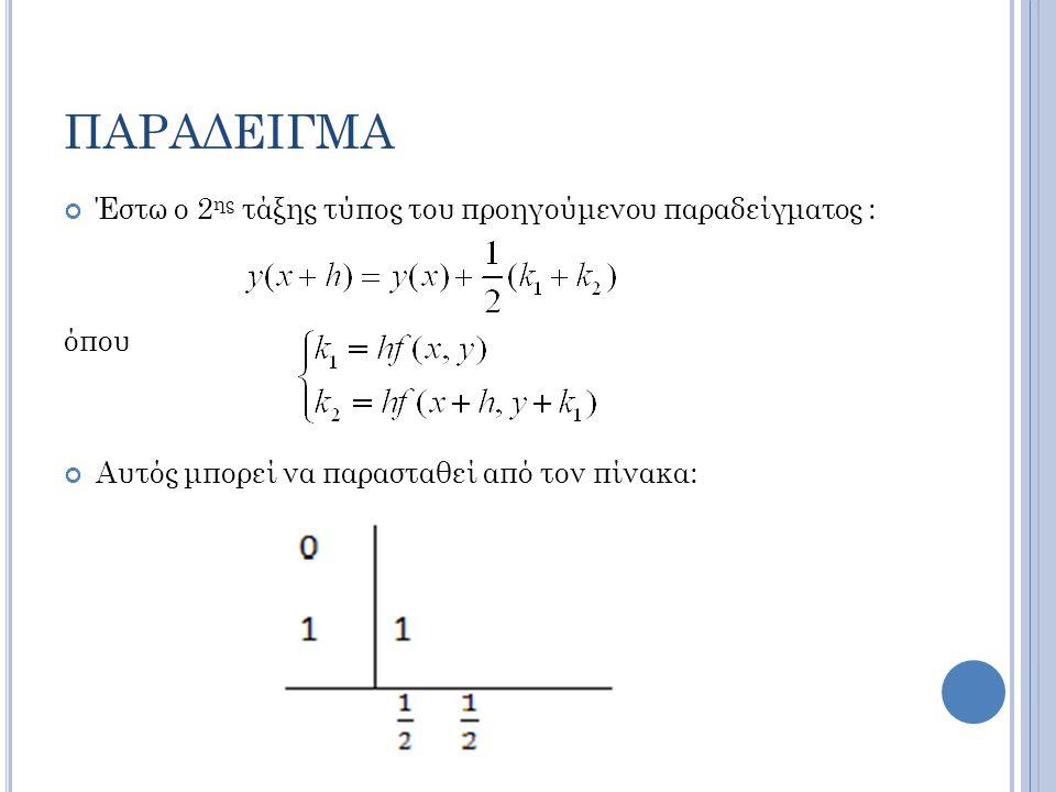 ΠΑΡΑΔΕΙΓΜΑ Έστω ο 2 ης τάξης τύπος του προηγούμενου παραδείγματος : όπου Αυτός μπορεί να παρασταθεί από τον πίνακα: