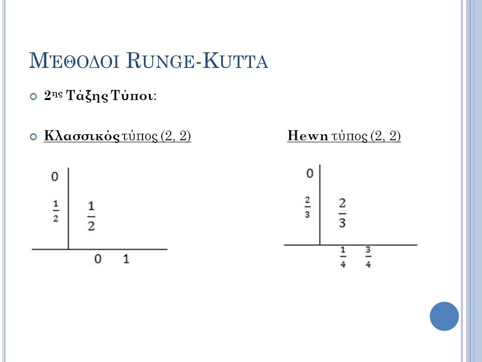 Μ ΈΘΟΔΟΙ R UNGE -K UTTA 2 ης Τάξης Τύποι : Κλασσικός τύπος (2, 2) Hewn τύπος (2, 2)