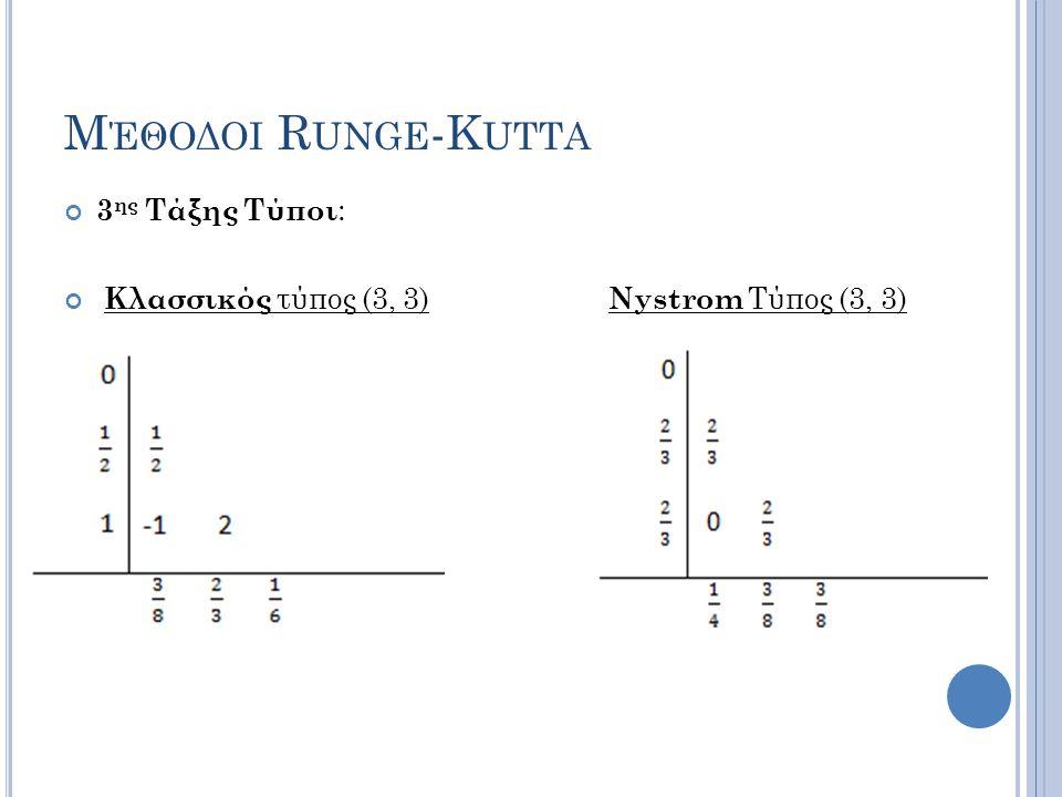 Μ ΈΘΟΔΟΙ R UNGE -K UTTA 3 ης Τάξης Τύποι : Κλασσικός τύπος (3, 3) Nystrom Τύπος (3, 3)