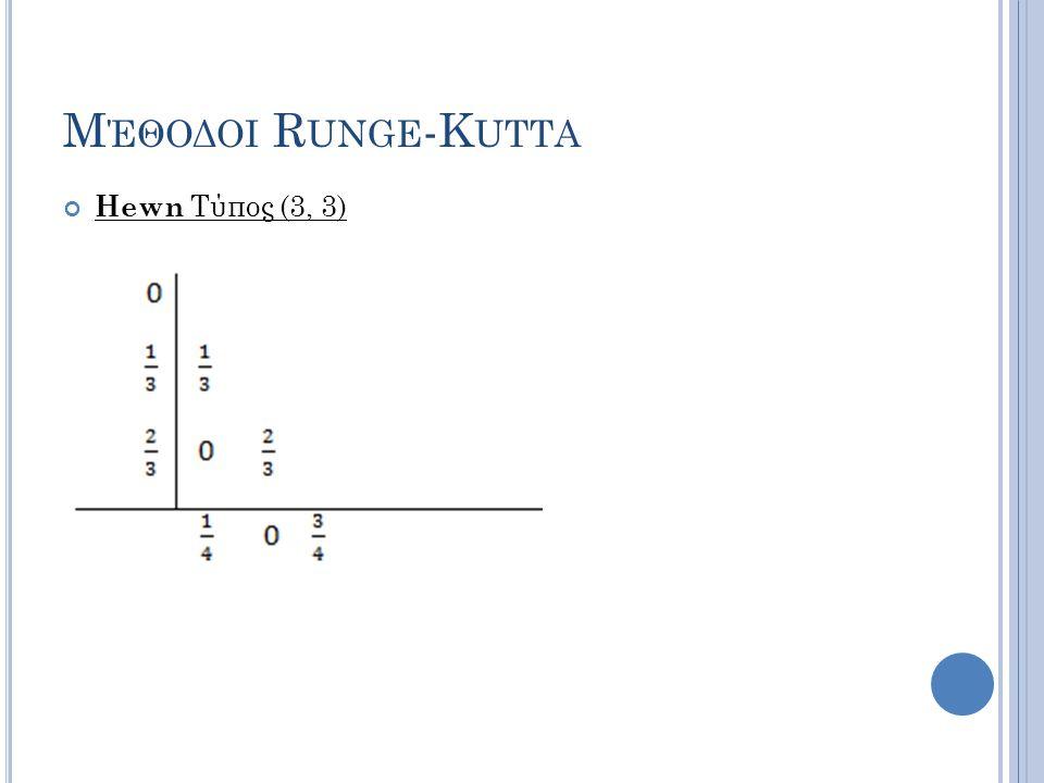 Μ ΈΘΟΔΟΙ R UNGE -K UTTA Hewn Τύπος (3, 3)