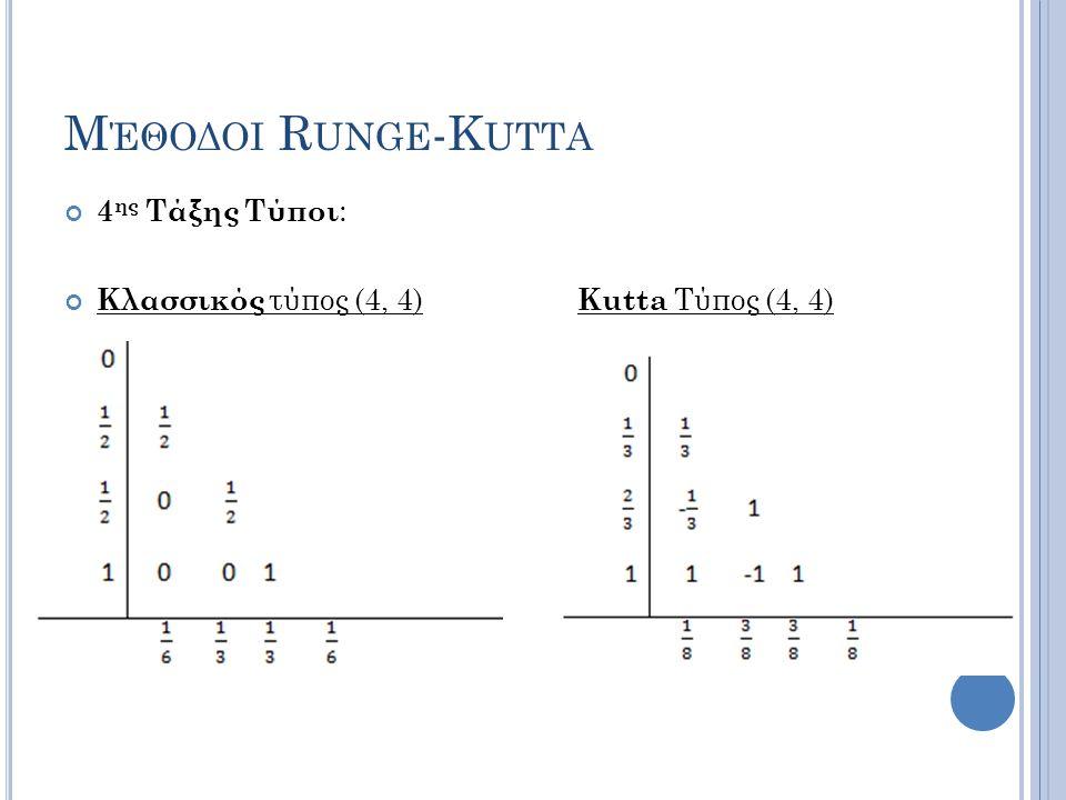 Μ ΈΘΟΔΟΙ R UNGE -K UTTA 4 ης Τάξης Τύποι : Κλασσικός τύπος (4, 4) Kutta Τύπος (4, 4)