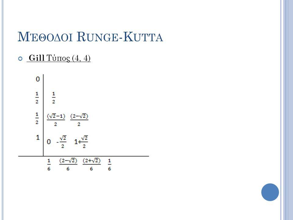 Μ ΈΘΟΔΟΙ R UNGE -K UTTA Gill Τύπος (4, 4)