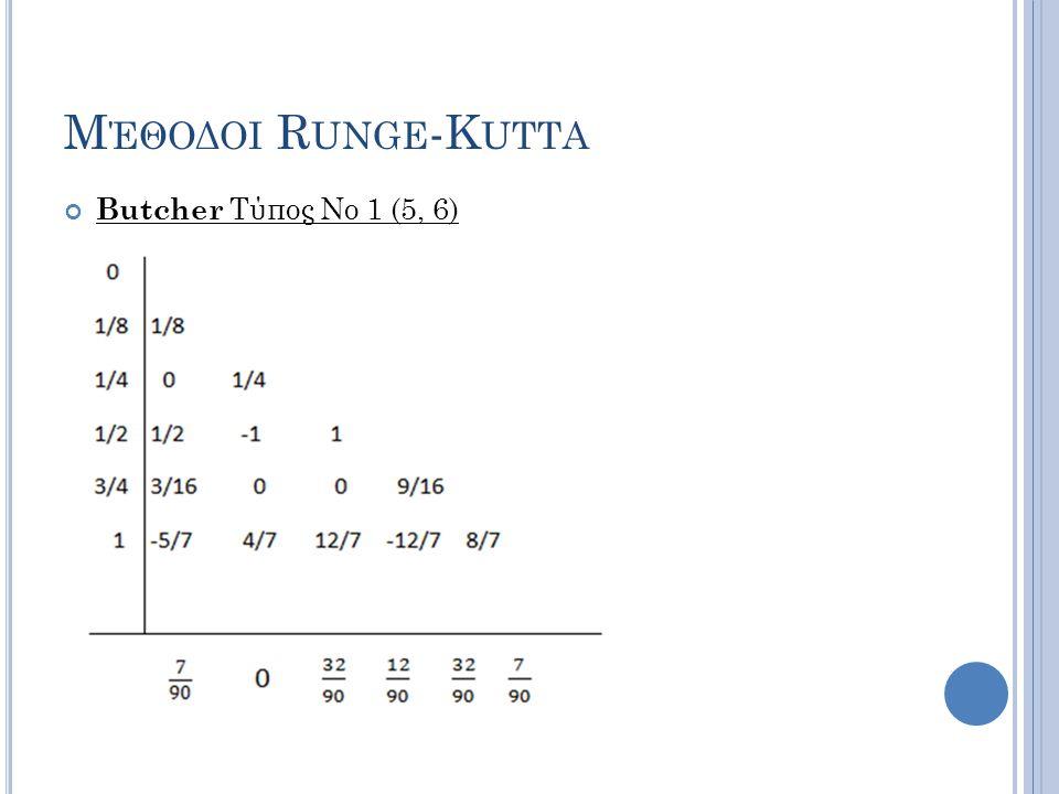 Μ ΈΘΟΔΟΙ R UNGE -K UTTA Butcher Τύπος Νο 1 (5, 6)