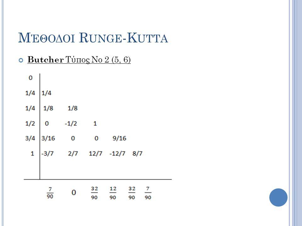 Μ ΈΘΟΔΟΙ R UNGE -K UTTA Butcher Τύπος Νο 2 (5, 6)