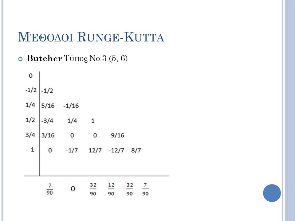 Μ ΈΘΟΔΟΙ R UNGE -K UTTA Butcher Τύπος Νο 3 (5, 6)