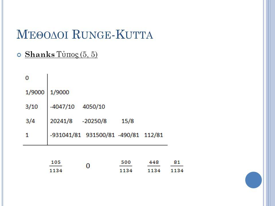 Μ ΈΘΟΔΟΙ R UNGE -K UTTA Shanks Τύπος (5, 5)