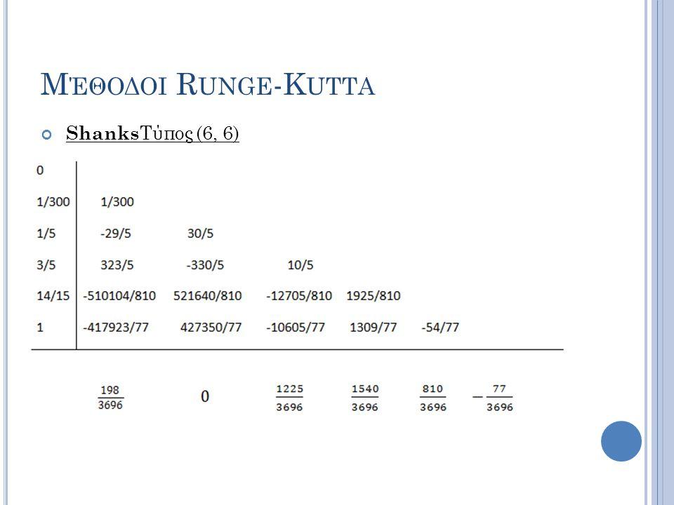Μ ΈΘΟΔΟΙ R UNGE -K UTTA Shanks Τύπος (6, 6)