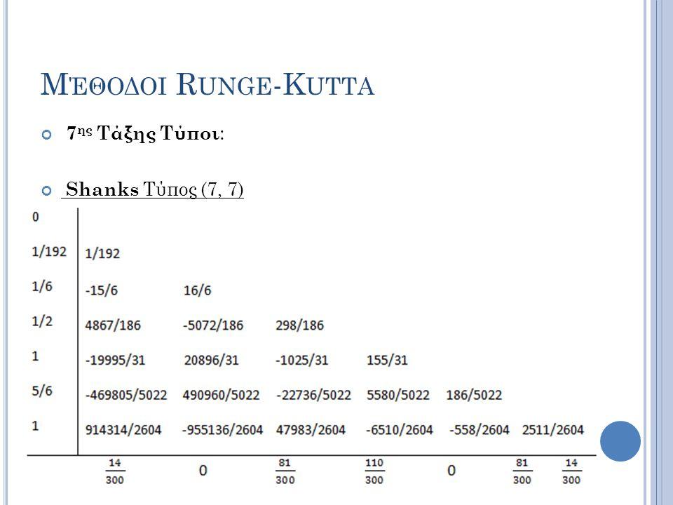 Μ ΈΘΟΔΟΙ R UNGE -K UTTA 7 ης Τάξης Τύποι : Shanks Τύπος (7, 7)