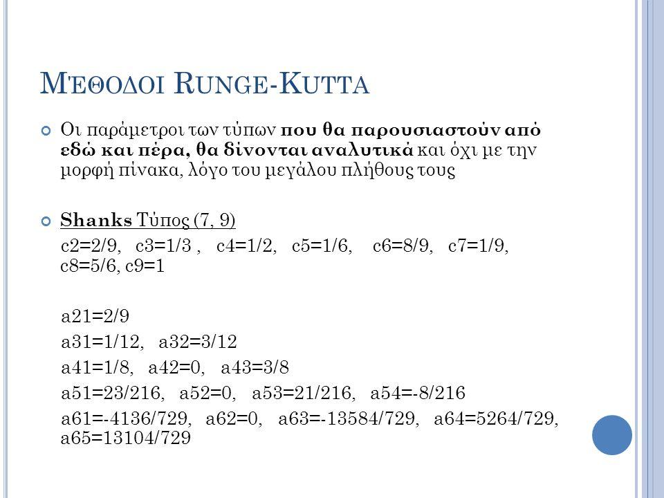 Μ ΈΘΟΔΟΙ R UNGE -K UTTA Οι παράμετροι των τύπων που θα παρουσιαστούν από εδώ και πέρα, θα δίνονται αναλυτικά και όχι με την μορφή πίνακα, λόγο του μεγάλου πλήθους τους Shanks Τύπος (7, 9) c2=2/9, c3=1/3, c4=1/2, c5=1/6, c6=8/9, c7=1/9, c8=5/6, c9=1 a21=2/9 a31=1/12, a32=3/12 a41=1/8, a42=0, a43=3/8 a51=23/216, a52=0, a53=21/216, a54=-8/216 a61=-4136/729, a62=0, a63=-13584/729, a64=5264/729, a65=13104/729
