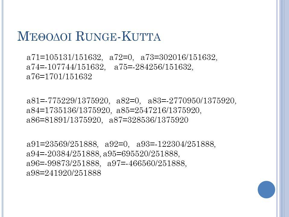 Μ ΈΘΟΔΟΙ R UNGE -K UTTA a71=105131/151632, a72=0, a73=302016/151632, a74=-107744/151632, a75=-284256/151632, a76=1701/151632 a81=-775229/1375920, a82=0, a83=-2770950/1375920, a84=1735136/1375920, a85=2547216/1375920, a86=81891/1375920, a87=328536/1375920 a91=23569/251888, a92=0, a93=-122304/251888, a94=-20384/251888, a95=695520/251888, a96=-99873/251888, a97=-466560/251888, a98=241920/251888