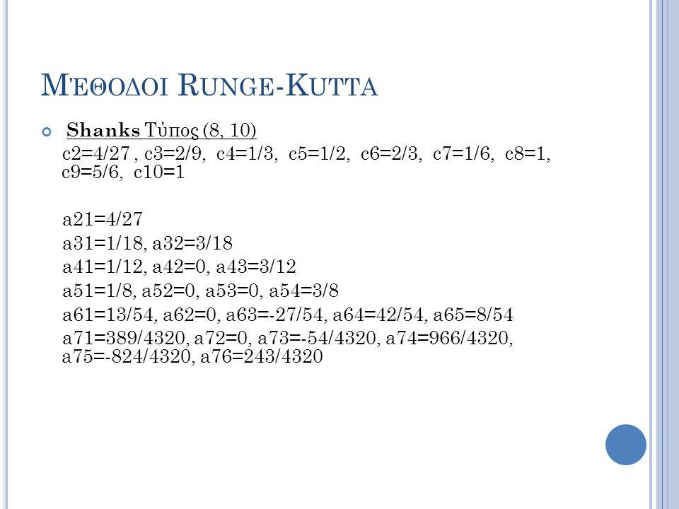 Μ ΈΘΟΔΟΙ R UNGE -K UTTA Shanks Τύπος (8, 10) c2=4/27, c3=2/9, c4=1/3, c5=1/2, c6=2/3, c7=1/6, c8=1, c9=5/6, c10=1 a21=4/27 a31=1/18, a32=3/18 a41=1/12, a42=0, a43=3/12 a51=1/8, a52=0, a53=0, a54=3/8 a61=13/54, a62=0, a63=-27/54, a64=42/54, a65=8/54 a71=389/4320, a72=0, a73=-54/4320, a74=966/4320, a75=-824/4320, a76=243/4320
