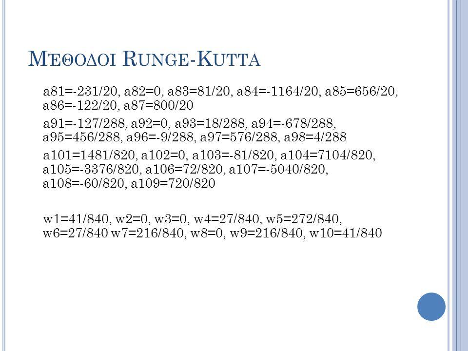 Μ ΈΘΟΔΟΙ R UNGE -K UTTA a81=-231/20, a82=0, a83=81/20, a84=-1164/20, a85=656/20, a86=-122/20, a87=800/20 a91=-127/288, a92=0, a93=18/288, a94=-678/288, a95=456/288, a96=-9/288, a97=576/288, a98=4/288 a101=1481/820, a102=0, a103=-81/820, a104=7104/820, a105=-3376/820, a106=72/820, a107=-5040/820, a108=-60/820, a109=720/820 w1=41/840, w2=0, w3=0, w4=27/840, w5=272/840, w6=27/840 w7=216/840, w8=0, w9=216/840, w10=41/840