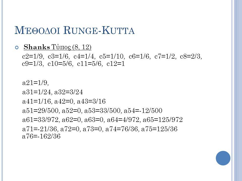 Μ ΈΘΟΔΟΙ R UNGE -K UTTA Shanks Τύπος (8, 12) c2=1/9, c3=1/6, c4=1/4, c5=1/10, c6=1/6, c7=1/2, c8=2/3, c9=1/3, c10=5/6, c11=5/6, c12=1 a21=1/9, a31=1/24, a32=3/24 a41=1/16, a42=0, a43=3/16 a51=29/500, a52=0, a53=33/500, a54=-12/500 a61=33/972, a62=0, a63=0, a64=4/972, a65=125/972 a71=-21/36, a72=0, a73=0, a74=76/36, a75=125/36 a76=-162/36