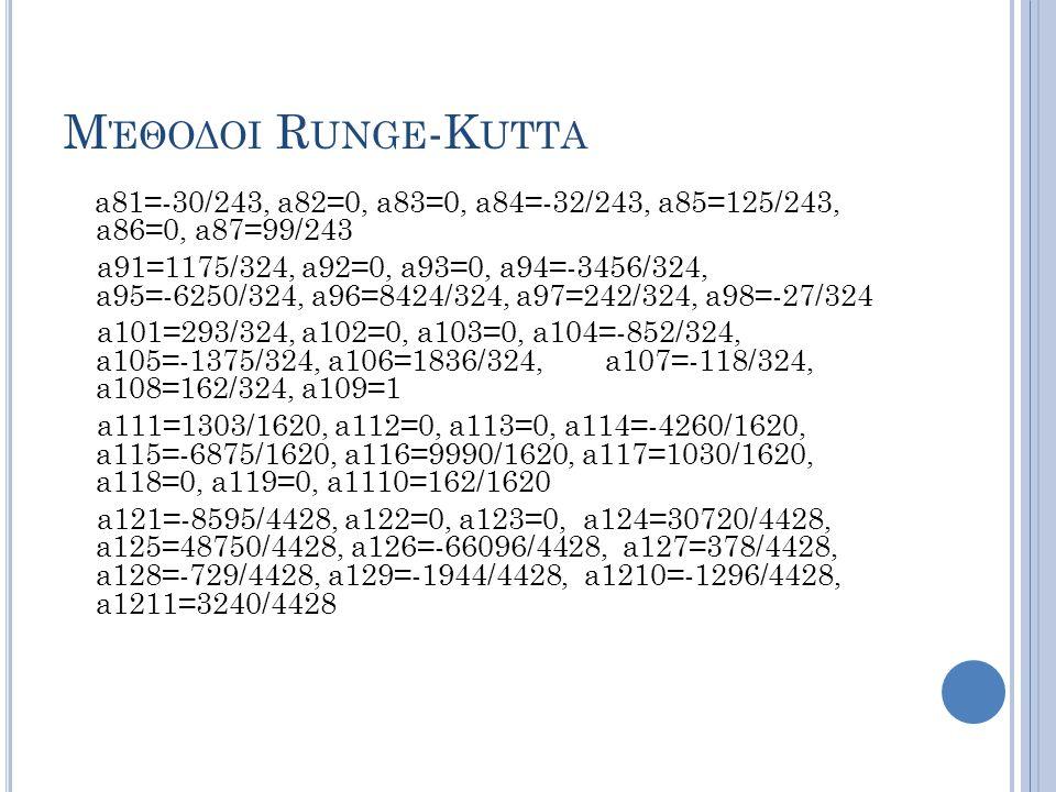 Μ ΈΘΟΔΟΙ R UNGE -K UTTA a81=-30/243, a82=0, a83=0, a84=-32/243, a85=125/243, a86=0, a87=99/243 a91=1175/324, a92=0, a93=0, a94=-3456/324, a95=-6250/324, a96=8424/324, a97=242/324, a98=-27/324 a101=293/324, a102=0, a103=0, a104=-852/324, a105=-1375/324, a106=1836/324, a107=-118/324, a108=162/324, a109=1 a111=1303/1620, a112=0, a113=0, a114=-4260/1620, a115=-6875/1620, a116=9990/1620, a117=1030/1620, a118=0, a119=0, a1110=162/1620 a121=-8595/4428, a122=0, a123=0, a124=30720/4428, a125=48750/4428, a126=-66096/4428, a127=378/4428, a128=-729/4428, a129=-1944/4428, a1210=-1296/4428, a1211=3240/4428