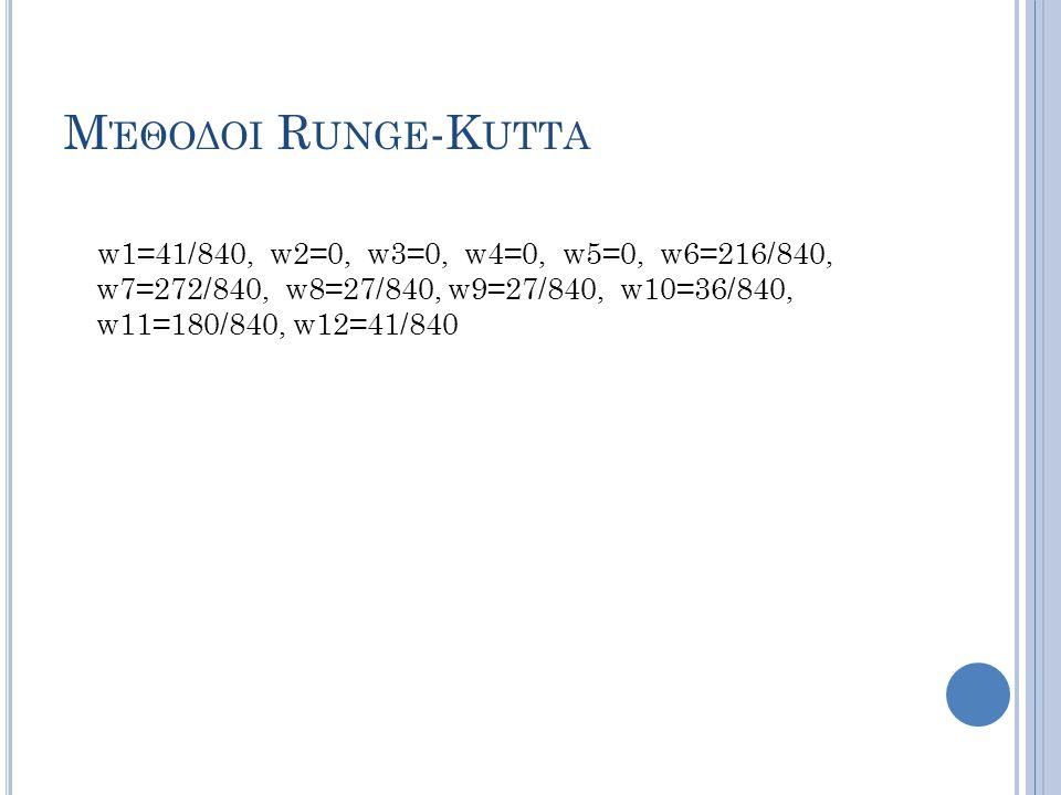 Μ ΈΘΟΔΟΙ R UNGE -K UTTA w1=41/840, w2=0, w3=0, w4=0, w5=0, w6=216/840, w7=272/840, w8=27/840, w9=27/840, w10=36/840, w11=180/840, w12=41/840