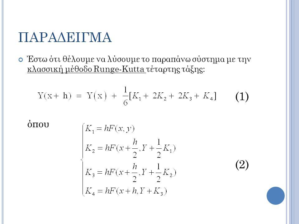 ΠΑΡΑΔΕΙΓΜΑ Έστω ότι θέλουμε να λύσουμε το παραπάνω σύστημα με την κλασσική μέθοδο Runge-Kutta τέταρτης τάξης: (1) όπου (2)