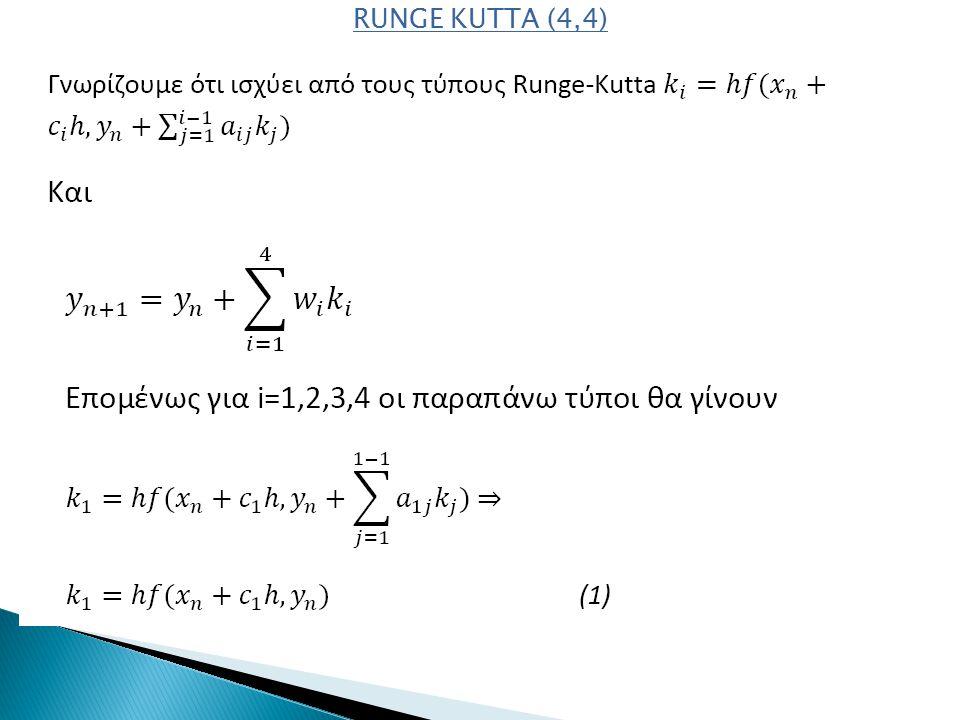 RUNGE KUTTA (4,4)