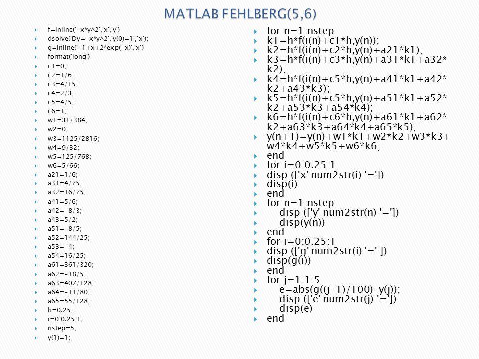  f=inline( -x*y^2 , x , y )  dsolve( Dy=-x*y^2 , y(0)=1 , x );  g=inline( -1+x+2*exp(-x) , x )  format( long )  c1=0;  c2=1/6;  c3=4/15;  c4=2/3;  c5=4/5;  c6=1;  w1=31/384;  w2=0;  w3=1125/2816;  w4=9/32;  w5=125/768;  w6=5/66;  a21=1/6;  a31=4/75;  a32=16/75;  a41=5/6;  a42=-8/3;  a43=5/2;  a51=-8/5;  a52=144/25;  a53=-4;  a54=16/25;  a61=361/320;  a62=-18/5;  a63=407/128;  a64=-11/80;  a65=55/128;  h=0.25;  i=0:0.25:1;  nstep=5;  y(1)=1;  for n=1:nstep  k1=h*f(i(n)+c1*h,y(n));  k2=h*f(i(n)+c2*h,y(n)+a21*k1);  k3=h*f(i(n)+c3*h,y(n)+a31*k1+a32* k2);  k4=h*f(i(n)+c5*h,y(n)+a41*k1+a42* k2+a43*k3);  k5=h*f(i(n)+c5*h,y(n)+a51*k1+a52* k2+a53*k3+a54*k4);  k6=h*f(i(n)+c6*h,y(n)+a61*k1+a62* k2+a63*k3+a64*k4+a65*k5);  y(n+1)=y(n)+w1*k1+w2*k2+w3*k3+ w4*k4+w5*k5+w6*k6;  end  for i=0:0.25:1  disp ([ x num2str(i) = ])  disp(i)  end  for n=1:nstep  disp ([ y num2str(n) = ])  disp(y(n))  end  for i=0:0.25:1  disp ([ g num2str(i) = ])  disp(g(i))  end  for j=1:1:5  e=abs(g((j-1)/100)-y(j));  disp ([ e num2str(j) = ])  disp(e)  end