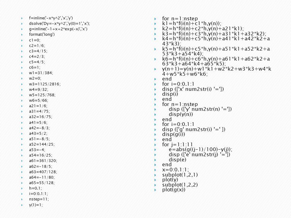  f=inline( -x*y^2 , x , y )  dsolve( Dy=-x*y^2 , y(0)=1 , x );  g=inline( -1+x+2*exp(-x) , x )  format( long )  c1=0;  c2=1/6;  c3=4/15;  c4=2/3;  c5=4/5;  c6=1;  w1=31/384;  w2=0;  w3=1125/2816;  w4=9/32;  w5=125/768;  w6=5/66;  a21=1/6;  a31=4/75;  a32=16/75;  a41=5/6;  a42=-8/3;  a43=5/2;  a51=-8/5;  a52=144/25;  a53=-4;  a54=16/25;  a61=361/320;  a62=-18/5;  a63=407/128;  a64=-11/80;  a65=55/128;  h=0.1;  i=0:0.1:1;  nstep=11;  y(1)=1;  for n=1:nstep  k1=h*f(i(n)+c1*h,y(n));  k2=h*f(i(n)+c2*h,y(n)+a21*k1);  k3=h*f(i(n)+c3*h,y(n)+a31*k1+a32*k2);  k4=h*f(i(n)+c5*h,y(n)+a41*k1+a42*k2+a 43*k3);  k5=h*f(i(n)+c5*h,y(n)+a51*k1+a52*k2+a 53*k3+a54*k4);  k6=h*f(i(n)+c6*h,y(n)+a61*k1+a62*k2+a 63*k3+a64*k4+a65*k5);  y(n+1)=y(n)+w1*k1+w2*k2+w3*k3+w4*k 4+w5*k5+w6*k6;  end  for i=0:0.1:1  disp ([ x num2str(i) = ])  disp(i)  end  for n=1:nstep  disp ([ y num2str(n) = ])  disp(y(n))  end  for i=0:0.1:1  disp ([ g num2str(i) = ])  disp(g(i))  end  for j=1:1:11  e=abs(g((j-1)/100)-y(j));  disp ([ e num2str(j) = ])  disp(e)  end  x=0:0.1:1;  subplot(1,2,1)  plot(y)  subplot(1,2,2)  plot(g(x))