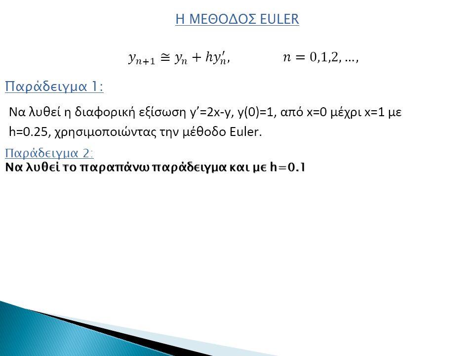 Η ΜΕΘΟΔΟΣ EULER Παράδειγμα 1: Παράδειγμα 2: Να λυθεί το παραπάνω παράδειγμα και με h=0.1