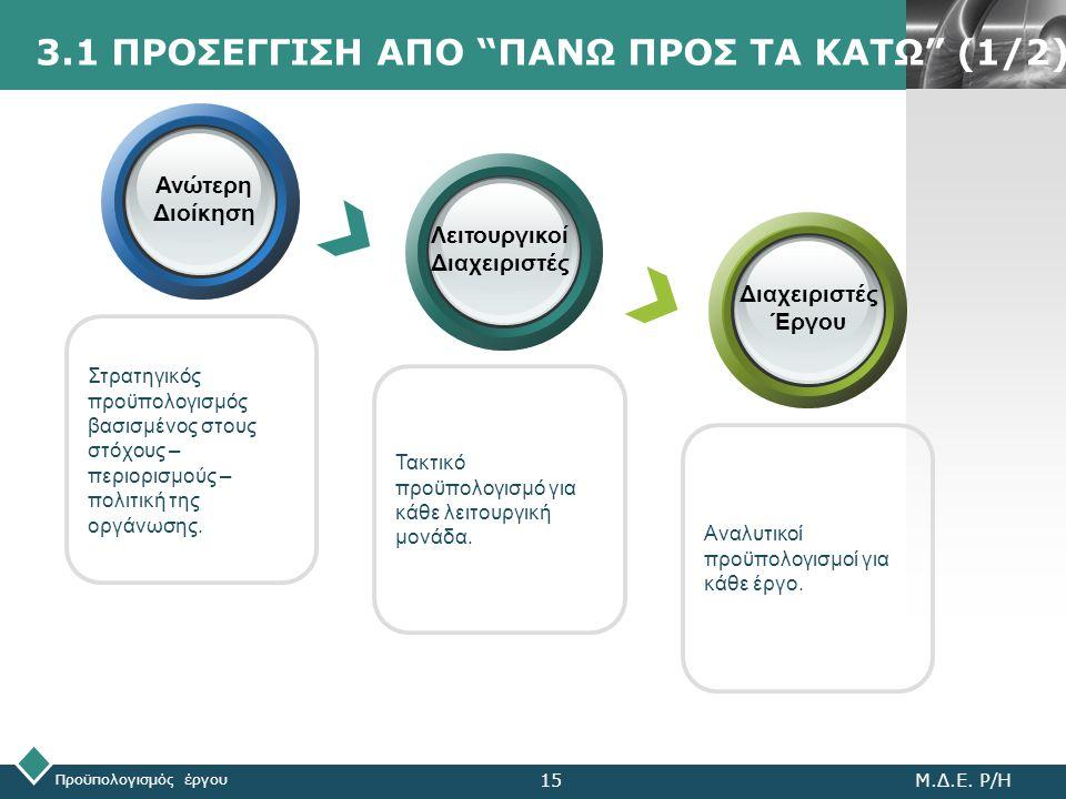 """LOGO 3.1 ΠΡΟΣΕΓΓΙΣΗ ΑΠΟ """"ΠΑΝΩ ΠΡΟΣ ΤΑ ΚΑΤΩ"""" (1/2) Προϋπολογισμός έργου Μ.Δ.Ε. Ρ/Η15 Τακτικό προϋπολογισμό για κάθε λειτουργική μονάδα. Στρατηγικός προ"""