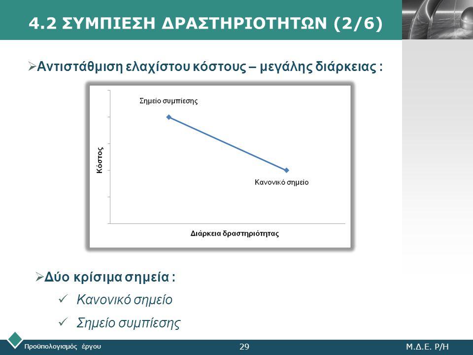 LOGO Προϋπολογισμός έργου Μ.Δ.Ε. Ρ/Η29 4.2 ΣΥΜΠΙΕΣΗ ΔΡΑΣΤΗΡΙΟΤΗΤΩΝ (2/6)  Αντιστάθμιση ελαχίστου κόστους – μεγάλης διάρκειας :  Δύο κρίσιμα σημεία :