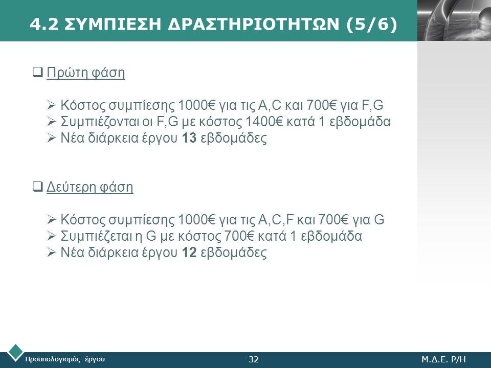 LOGO Προϋπολογισμός έργου Μ.Δ.Ε. Ρ/Η32 4.2 ΣΥΜΠΙΕΣΗ ΔΡΑΣΤΗΡΙΟΤΗΤΩΝ (5/6)  Πρώτη φάση  Κόστος συμπίεσης 1000€ για τις A,C και 700€ για F,G  Συμπιέζο