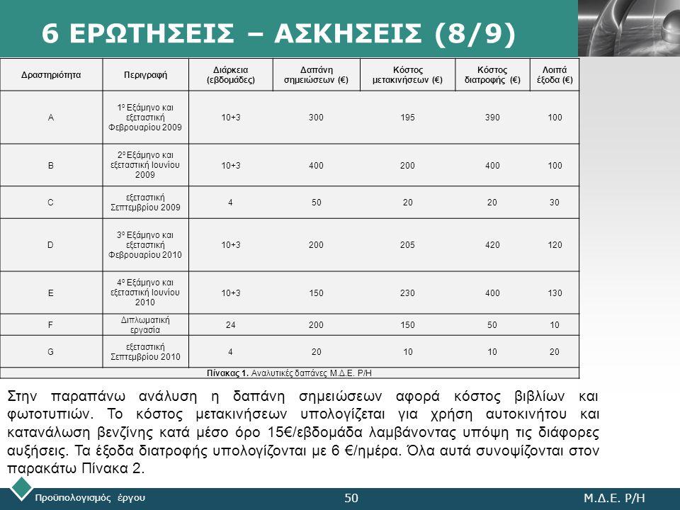 LOGO Προϋπολογισμός έργου Μ.Δ.Ε. Ρ/Η50 6 ΕΡΩΤΗΣΕΙΣ – ΑΣΚΗΣΕΙΣ (8/9) ΔραστηριότηταΠεριγραφή Διάρκεια (εβδομάδες) Δαπάνη σημειώσεων (€) Κόστος μετακινήσ