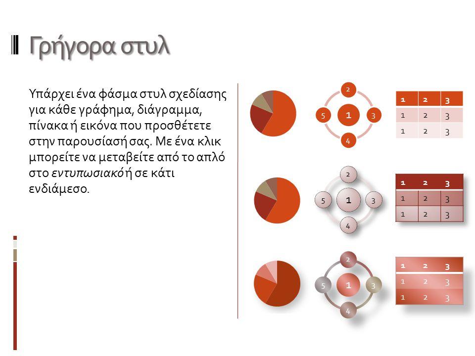Γρήγορα στυλ Υπάρχει ένα φάσμα στυλ σχεδίασης για κάθε γράφημα, διάγραμμα, πίνακα ή εικόνα που προσθέτετε στην παρουσίασή σας. Με ένα κλικ μπορείτε να