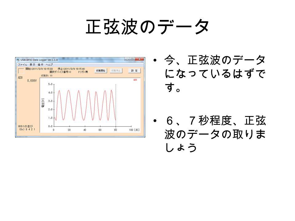 正弦波のデータ 今、正弦波のデータ になっているはずで す。 6、7秒程度、正弦 波のデータの取りま しょう