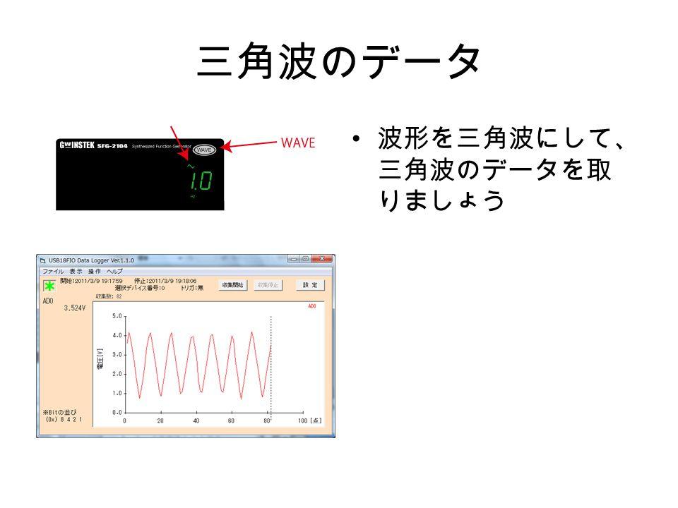 三角波のデータ 波形を三角波にして、 三角波のデータを取 りましょう