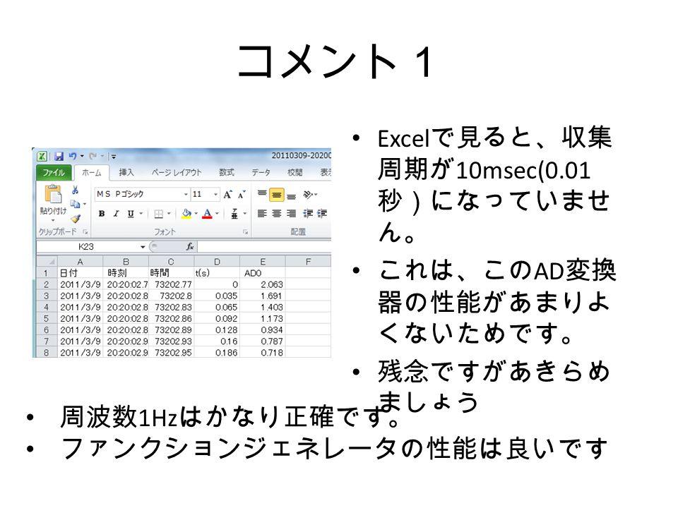 コメント1 Excel で見ると、収集 周期が 10msec(0.01 秒)になっていませ ん。 これは、この AD 変換 器の性能があまりよ くないためです。 残念ですがあきらめ ましょう 周波数 1Hz はかなり正確です。 ファンクションジェネレータの性能は良いです