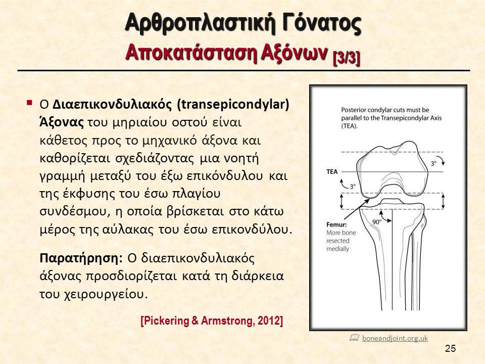 Αρθροπλαστική Γόνατος Αποκατάσταση Αξόνων [3/3]  Ο Διαεπικονδυλιακός (transepicondylar) Άξονας του μηριαίου οστού είναι κάθετος προς το μηχανικό άξον