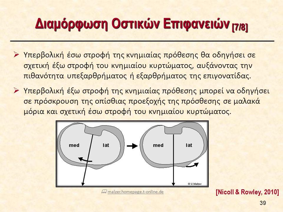 Διαμόρφωση Οστικών Επιφανειών [7/8]  Υπερβολική έσω στροφή της κνημιαίας πρόθεσης θα οδηγήσει σε σχετική έξω στροφή του κνημιαίου κυρτώματος, αυξάνον