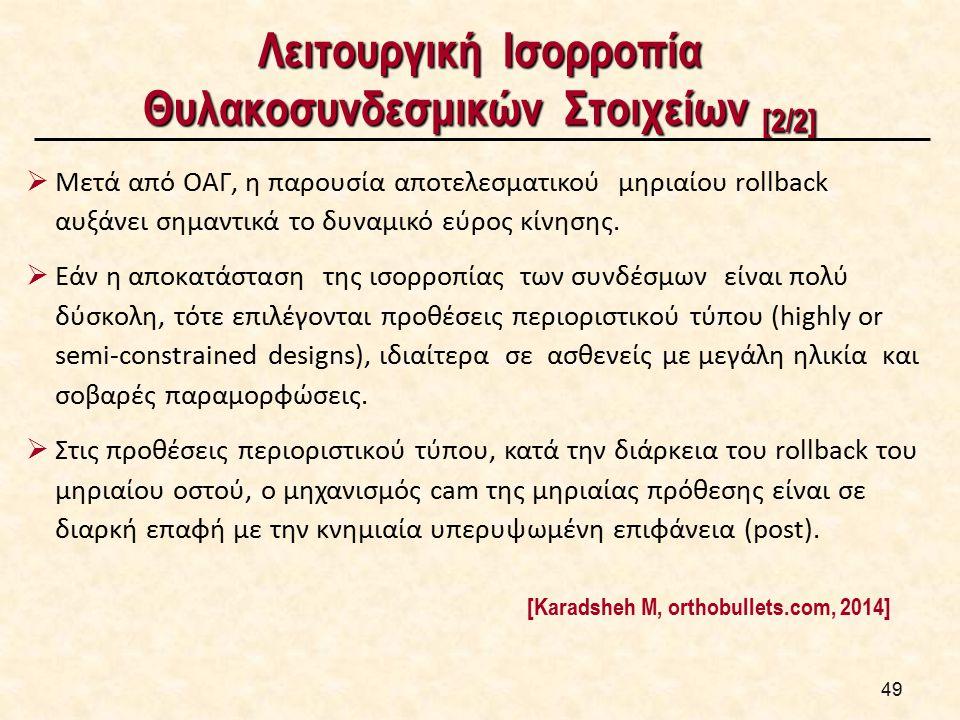 Λειτουργική Ισορροπία Θυλακοσυνδεσμικών Στοιχείων [2/2] [Karadsheh M, orthobullets.com, 2014]  Μετά από ΟΑΓ, η παρουσία αποτελεσματικού μηριαίου roll