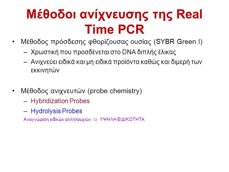 Μέθοδοι ανίχνευσης της Real Time PCR Μέθοδος πρόσδεσης φθορίζουσας ουσίας (SYBR Green I) –Χρωστική που προσδένεται στο DNA διπλής έλικας –Ανιχνεύει ει