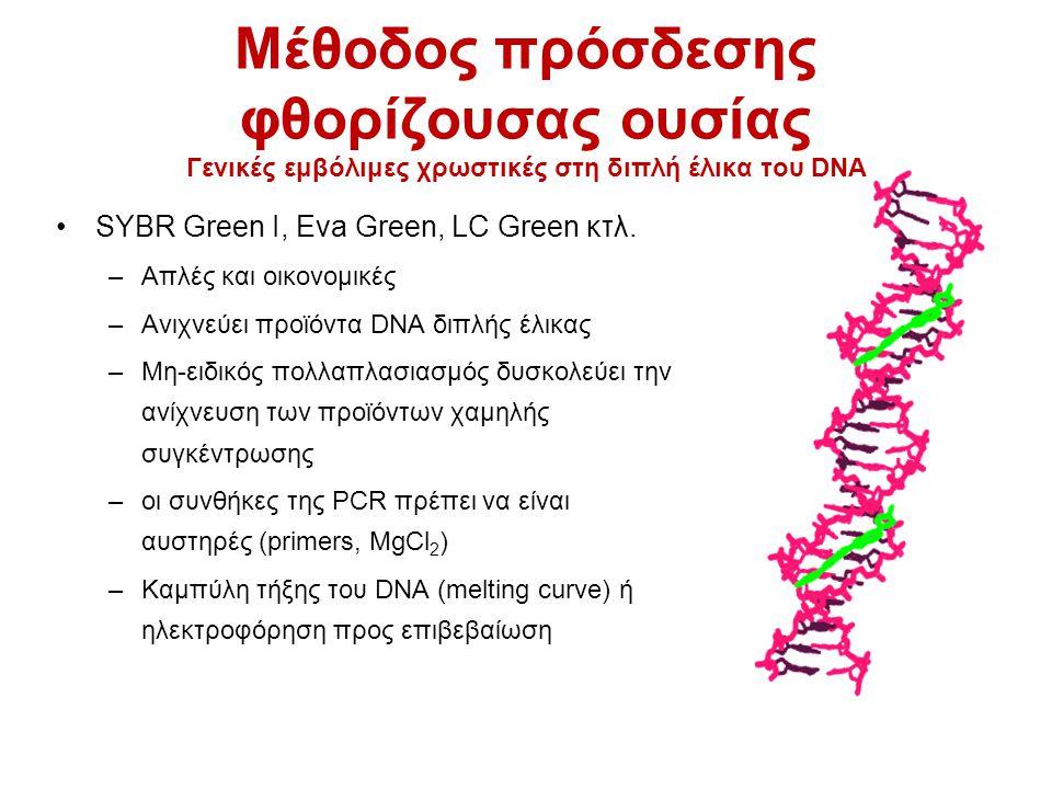 Μέθοδος πρόσδεσης φθορίζουσας ουσίας Γενικές εμβόλιμες χρωστικές στη διπλή έλικα του DNA SYBR Green I, Eva Green, LC Green κτλ. –Απλές και οικονομικές