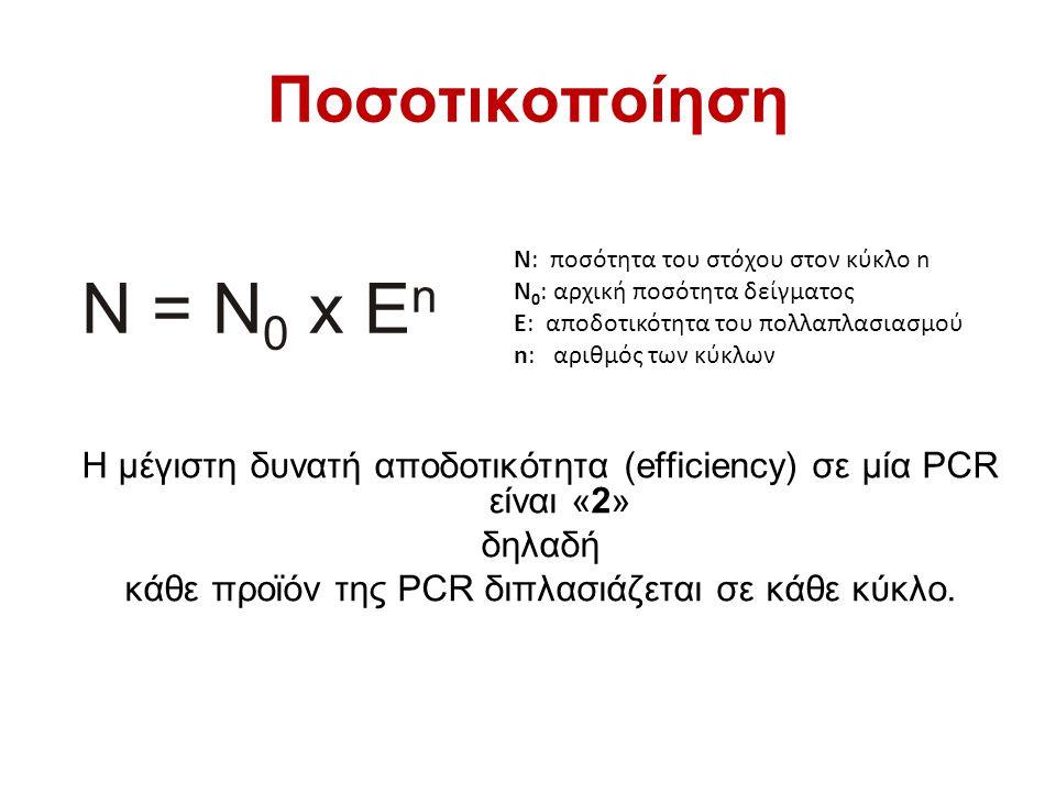 Ποσοτικοποίηση Η μέγιστη δυνατή αποδοτικότητα (efficiency) σε μία PCR είναι «2» δηλαδή κάθε προϊόν της PCR διπλασιάζεται σε κάθε κύκλο. N: ποσότητα το