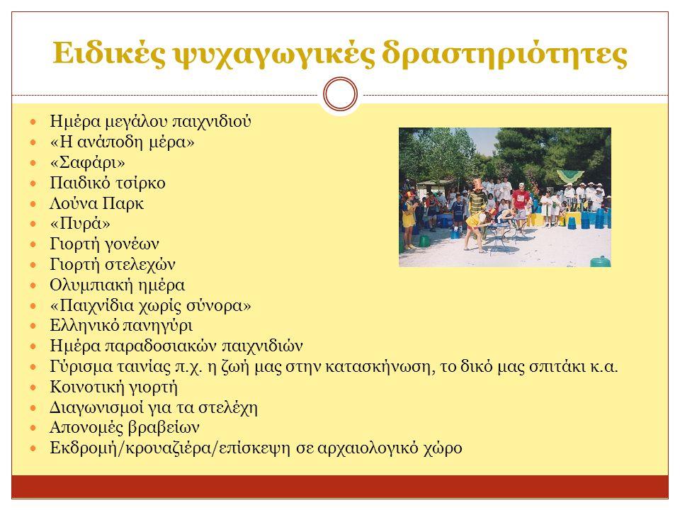 Στην πράξη… Μεγάλη ποικιλία δραστηριοτήτων (περισσότερο περίπλοκων) που απαιτούν προσοχή και συνεργασία.