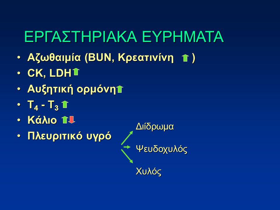 Αζωθαιμία (BUN, Κρεατινίνη )Αζωθαιμία (BUN, Κρεατινίνη ) CK, LDHCK, LDH Αυξητική ορμόνηΑυξητική ορμόνη Τ 4 - Τ 3Τ 4 - Τ 3 ΚάλιοΚάλιο Πλευριτικό υγρόΠλευριτικό υγρό ΕΡΓΑΣΤΗΡΙΑΚΑ ΕΥΡΗΜΑΤΑ ΔιίδρωμαΨευδοχυλόςΧυλός