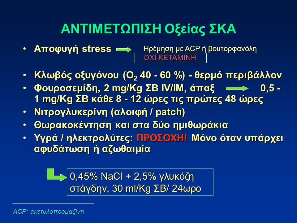 ΑΝΤΙΜΕΤΩΠΙΣΗ Οξείας ΣΚΑ Αποφυγή stressΑποφυγή stress Κλωβός οξυγόνου (O 2 40 - 60 %) - θερμό περιβάλλονΚλωβός οξυγόνου (O 2 40 - 60 %) - θερμό περιβάλλον Φουροσεμίδη, 2 mg/Kg ΣΒ ΙV/ΙΜ, άπαξ0,5 - 1 mg/Kg ΣΒ κάθε 8 - 12 ώρες τις πρώτες 48 ώρεςΦουροσεμίδη, 2 mg/Kg ΣΒ ΙV/ΙΜ, άπαξ0,5 - 1 mg/Kg ΣΒ κάθε 8 - 12 ώρες τις πρώτες 48 ώρες Νιτρογλυκερίνη (αλοιφή / patch)Νιτρογλυκερίνη (αλοιφή / patch) Θωρακοκέντηση και στα δύο ημιθωράκιαΘωρακοκέντηση και στα δύο ημιθωράκια Υγρά / ηλεκτρολύτες: ΠΡΟΣΟΧΗ.