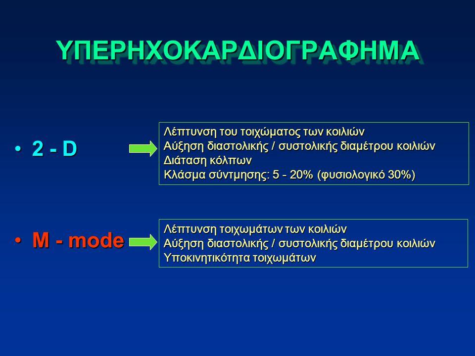 ΥΠΕΡΗΧΟΚΑΡΔΙΟΓΡΑΦΗΜΑΥΠΕΡΗΧΟΚΑΡΔΙΟΓΡΑΦΗΜΑ 2 - D2 - D M - modeM - mode Λέπτυνση του τοιχώματος των κοιλιών Αύξηση διαστολικής / συστολικής διαμέτρου κοιλιών Διάταση κόλπων Κλάσμα σύντμησης: 5 - 20% (φυσιολογικό 30%) Λέπτυνση τοιχωμάτων των κοιλιών Αύξηση διαστολικής / συστολικής διαμέτρου κοιλιών Υποκινητικότητα τοιχωμάτων