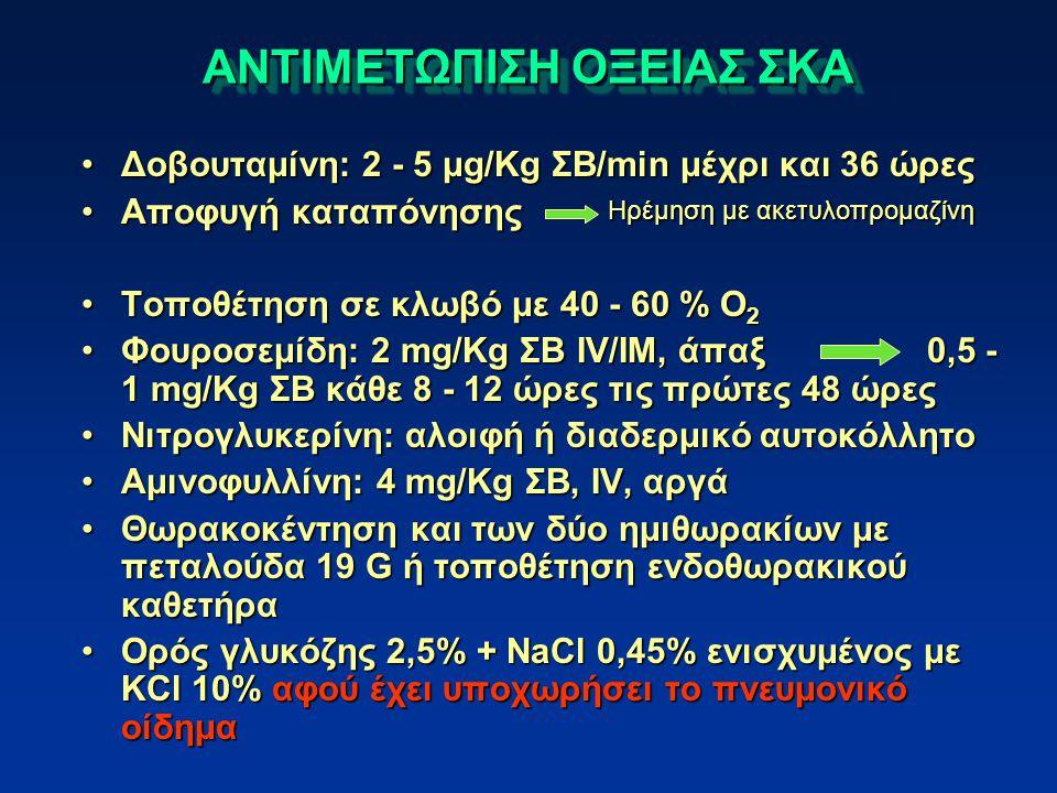 ΑΝΤΙΜΕΤΩΠΙΣΗ ΟΞΕΙΑΣ ΣΚΑ Δοβουταμίνη: 2 - 5 μg/Kg ΣΒ/min μέχρι και 36 ώρεςΔοβουταμίνη: 2 - 5 μg/Kg ΣΒ/min μέχρι και 36 ώρες Αποφυγή καταπόνησηςΑποφυγή καταπόνησης Τοποθέτηση σε κλωβό με 40 - 60 % Ο 2Τοποθέτηση σε κλωβό με 40 - 60 % Ο 2 Φουροσεμίδη: 2 mg/Kg ΣΒ ΙV/ΙΜ, άπαξ0,5 - 1 mg/Kg ΣΒ κάθε 8 - 12 ώρες τις πρώτες 48 ώρεςΦουροσεμίδη: 2 mg/Kg ΣΒ ΙV/ΙΜ, άπαξ0,5 - 1 mg/Kg ΣΒ κάθε 8 - 12 ώρες τις πρώτες 48 ώρες Νιτρογλυκερίνη: αλοιφή ή διαδερμικό αυτοκόλλητοΝιτρογλυκερίνη: αλοιφή ή διαδερμικό αυτοκόλλητο Αμινοφυλλίνη: 4 mg/Kg ΣΒ, IV, αργάΑμινοφυλλίνη: 4 mg/Kg ΣΒ, IV, αργά Θωρακοκέντηση και των δύο ημιθωρακίων με πεταλούδα 19 G ή τοποθέτηση ενδοθωρακικού καθετήραΘωρακοκέντηση και των δύο ημιθωρακίων με πεταλούδα 19 G ή τοποθέτηση ενδοθωρακικού καθετήρα Ορός γλυκόζης 2,5% + NaCl 0,45% ενισχυμένος με KCl 10% αφού έχει υποχωρήσει το πνευμονικό οίδημαΟρός γλυκόζης 2,5% + NaCl 0,45% ενισχυμένος με KCl 10% αφού έχει υποχωρήσει το πνευμονικό οίδημα Ηρέμηση με ακετυλοπρομαζίνη