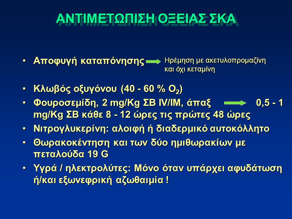 ΑΝΤΙΜΕΤΩΠΙΣΗ ΟΞΕΙΑΣ ΣΚΑ Αποφυγή καταπόνησηςΑποφυγή καταπόνησης Κλωβός οξυγόνου (40 - 60 % Ο 2 )Κλωβός οξυγόνου (40 - 60 % Ο 2 ) Φουροσεμίδη, 2 mg/Kg ΣΒ ΙV/ΙΜ, άπαξ0,5 - 1 mg/Kg ΣΒ κάθε 8 - 12 ώρες τις πρώτες 48 ώρεςΦουροσεμίδη, 2 mg/Kg ΣΒ ΙV/ΙΜ, άπαξ0,5 - 1 mg/Kg ΣΒ κάθε 8 - 12 ώρες τις πρώτες 48 ώρες Νιτρογλυκερίνη: αλοιφή ή διαδερμικό αυτοκόλλητοΝιτρογλυκερίνη: αλοιφή ή διαδερμικό αυτοκόλλητο Θωρακοκέντηση και των δύο ημιθωρακίων με πεταλούδα 19 GΘωρακοκέντηση και των δύο ημιθωρακίων με πεταλούδα 19 G Υγρά / ηλεκτρολύτες: Μόνο όταν υπάρχει αφυδάτωση ή/και εξωνεφρική αζωθαιμία !Υγρά / ηλεκτρολύτες: Μόνο όταν υπάρχει αφυδάτωση ή/και εξωνεφρική αζωθαιμία .